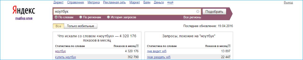 частота запроса Яндекс без спецсимволов