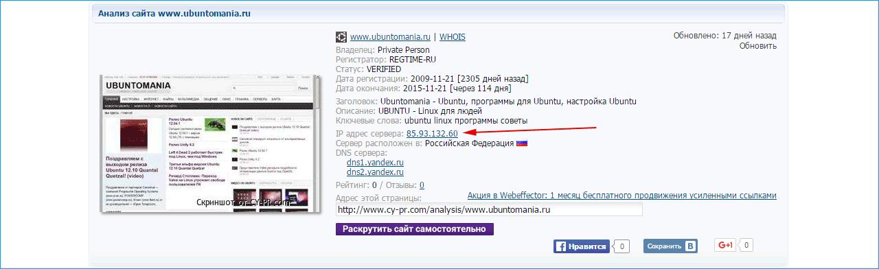IP сайта