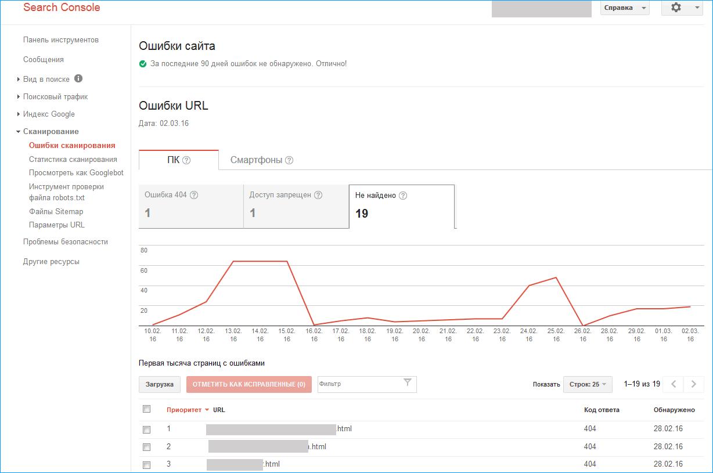поиск 404 в гугл серч консоли