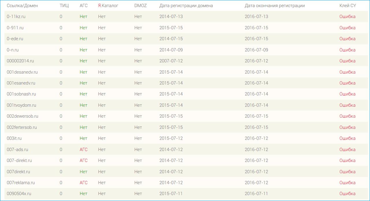 массовая проверка доменов на агс