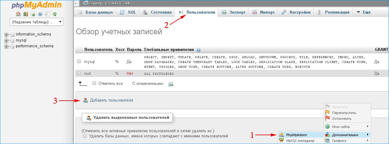 добавление пользователя в phpmyadmin