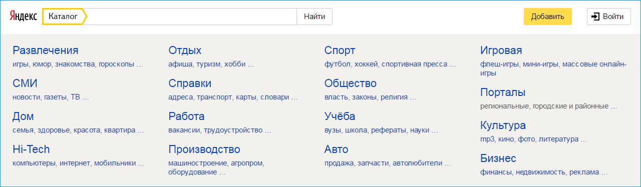 яндекс каталог